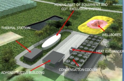 Croatia sees geothermal power and heat project in Bjelovar