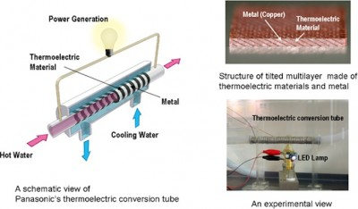 direct energy conversion | Think GeoEnergy - Geothermal Energy News