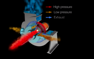 Video: Exergy Radial Outflow Turbine 3D animation