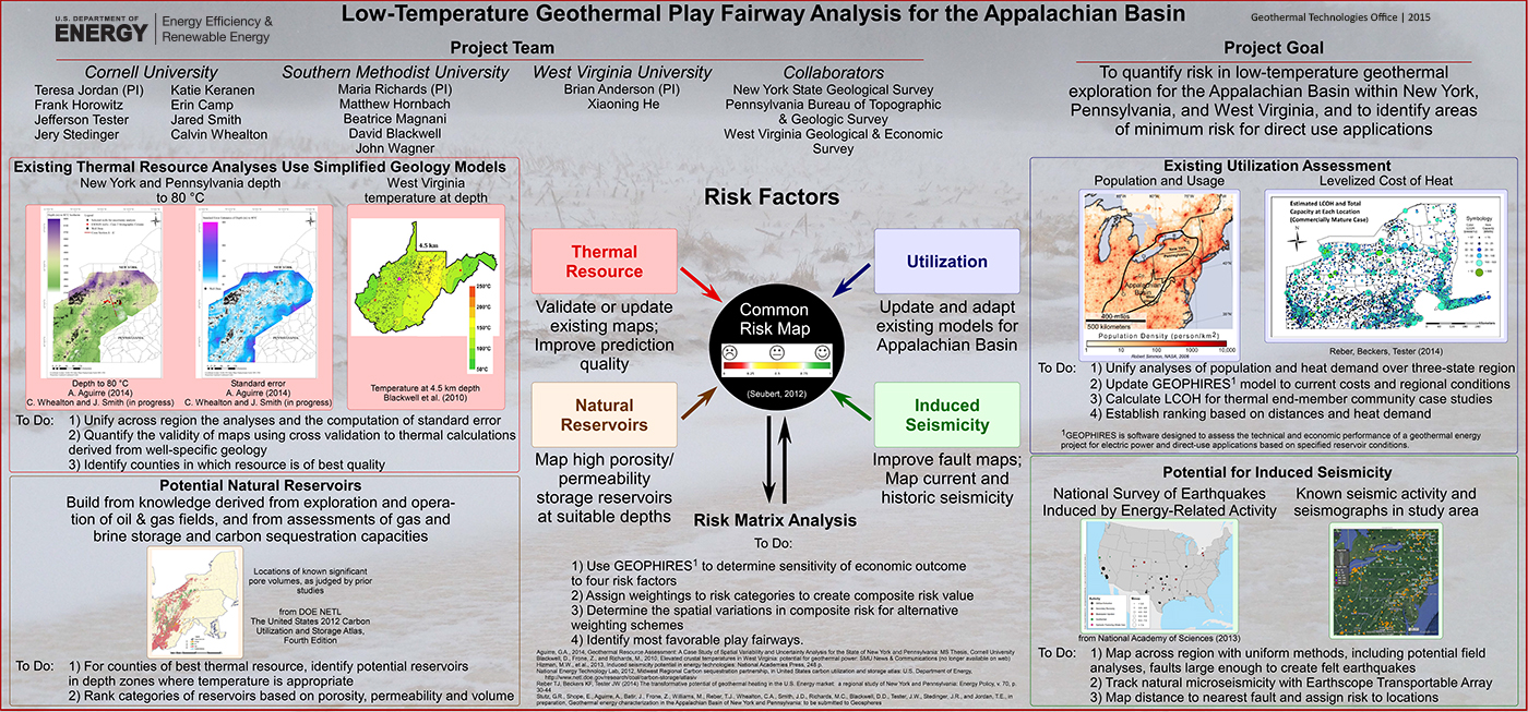 geothermal assignments Geothermal energy thesis topics since 1989 our certified professional essay writers have assisted tens of thousands of clients to land great jobs and advance their.
