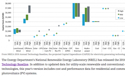 NREL releases baseline cost and performance data for electricity generation