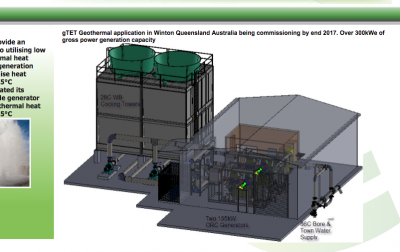Small geothermal power plant to start this year in Winton, Queensland, Australia