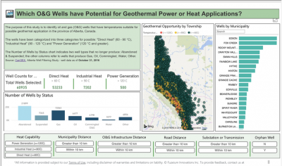Repurposing oil & gas wells for geothermal development – a new database for Alberta, Canada