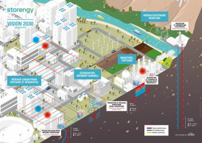 Storengy/ Engie pushing to be among leading geothermal companies by 2030