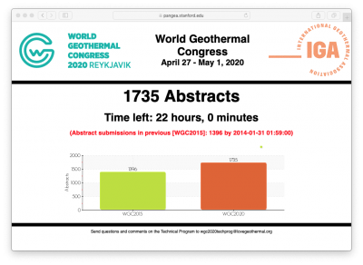 Live Counter – Abstract submissions for World Geothermal Congress 2020