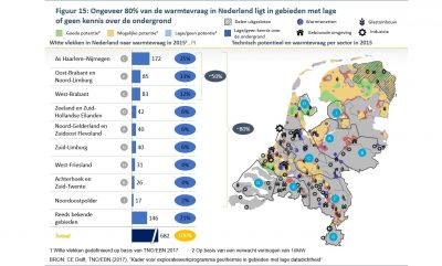 How the geothermal sector gets off the ground in the Netherlands