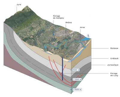 Drilling to start on second well for geothermal heating project in Geneva, Switzerland