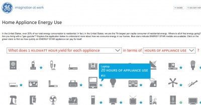 GE's home appliance energy use tool