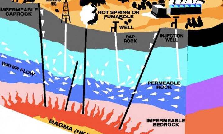 GeothermalSystems_graphic