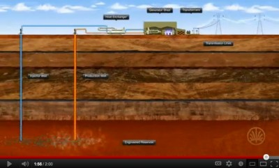 EGS explained in video and interactive animation by Geodynamics