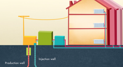 Great video introduction to Geothermal District Heating by EGEC