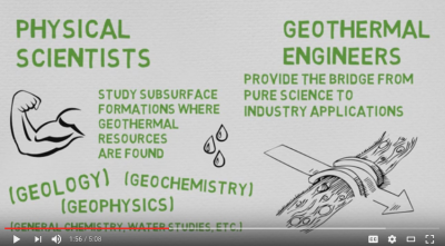 Video: the career paths in the geothermal energy industry
