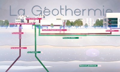 Video on a geothermal heating project near Paris (in French)