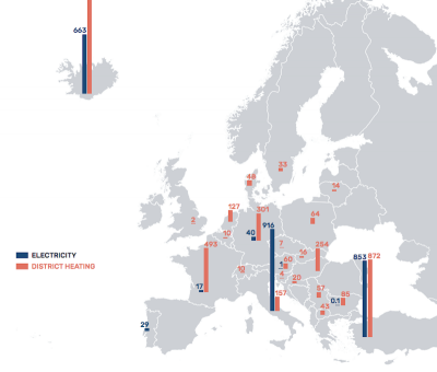 EGEC releases annual report on geothermal development in Europe