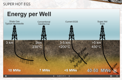 Aaron Mandell of AltaRock Energy on scaling up geothermal and the future of EGS