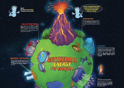 Educational Poster Explaining Geothermal Energy Available for Downloading