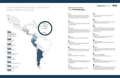 Mapping Geothermal in Latin America Today – GEOLAC, ThinkGeoEnergy