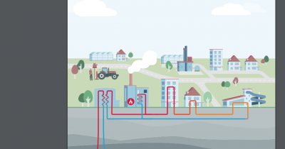 Geothermal heat in district heating – a starting point for municipalities (brochure)