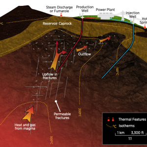 https://www.thinkgeoenergy.com/wp-content/uploads/2020/03/Hydrothermal_resources_GeoVision-300x300.png