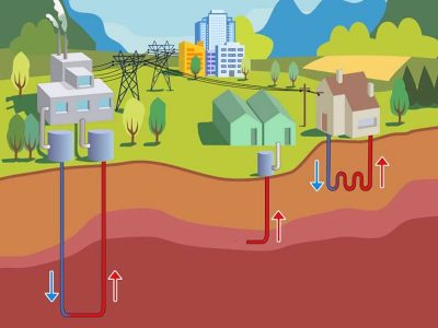 Result briefs shared on geothermal research funded by the European Commission