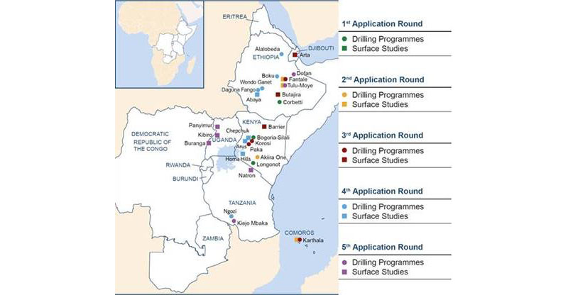 EOI for applications, East Africa Geothermal Risk Mitigation Facility closes July 15, 2020