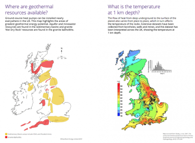 Geothermal Energy in the UK, an overview by TownRock Energy