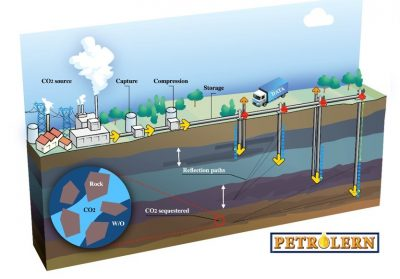 U.S. DOE awards $1.2m in grant funding for real-time subsurface monitoring technology