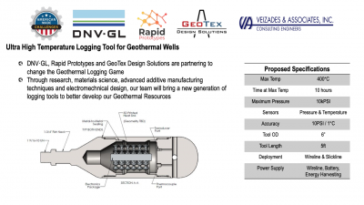 Geothermal well logging demonstration wins American-Made manufacturing prize