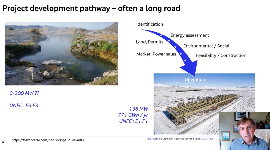 How real is my project? – applying UNFC to the global renewable/ geothermal energy sector