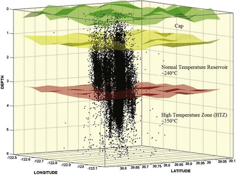 Geothermal Technologies Office grant for fracture monitoring in geothermal EGS systems