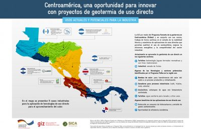 SICA sees large geothermal development potential in Central America