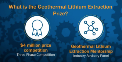 Webinar recording, Geothermal Lithium Extraction Prize