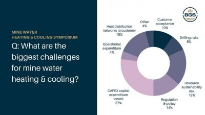 Recording – Webinar on mine water heating and cooling