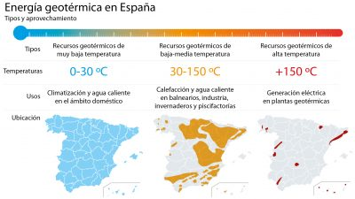 Geothermal energy – forgotten treasure of Spain
