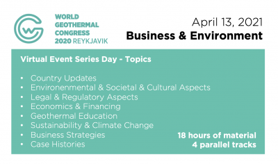 WGC2020+1 Business & Environment topics of April 13, 2021
