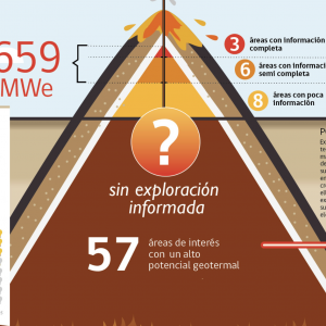 https://www.thinkgeoenergy.com/wp-content/uploads/2021/05/CEGA_Chile_geothermal_potential-300x300.png